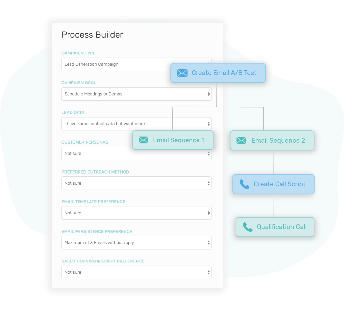 Process builder with bg